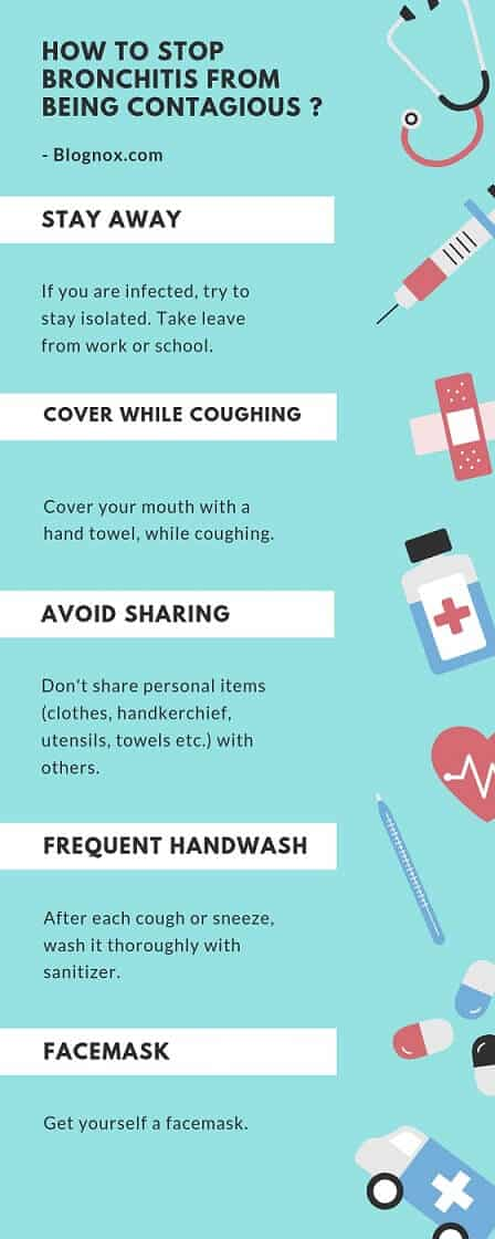 How-to-prevent-bronchitis-from-being-contagious