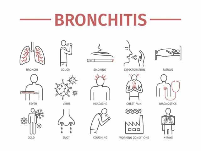 bronchitis-causes-symptoms