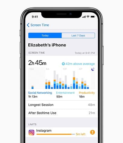 ios-12-new-features-screen-time
