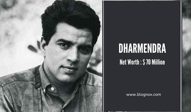 Net-Worth-of-Dharmendra
