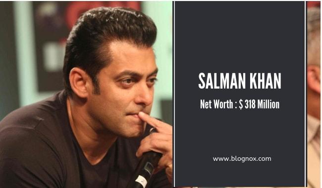 Net-Worth-of-Salman-Khan